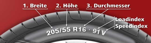 So finden Sie ihre Reifengröße.